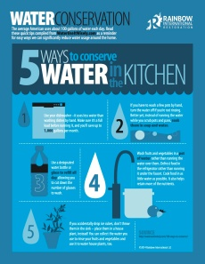 RB-WaterConservationInfographic