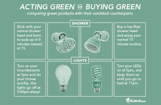 elocal-acting-green-buying-green