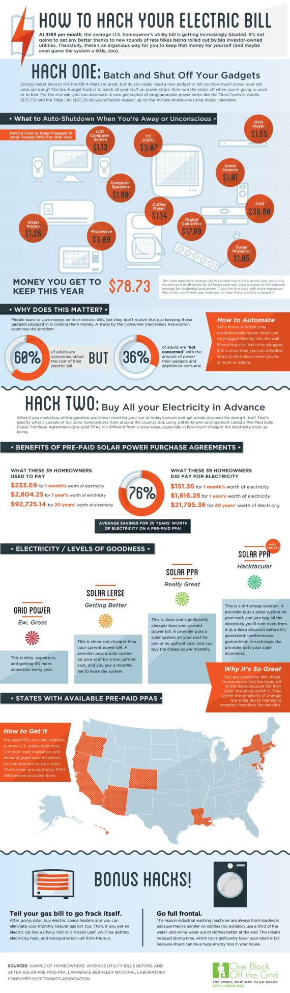 How to hack your electricity Bill